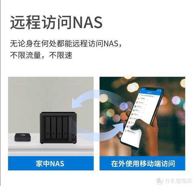 远程获取NAS数据不是难题,蒲公英X1帮你异地组网