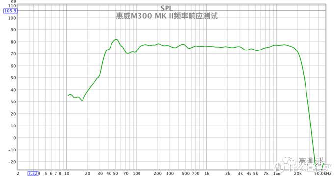 客厅新标杆-惠威M300 MK II亮测评