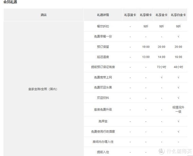 出行酒店怎么订购——锦江WeHotel会员省钱省心省力
