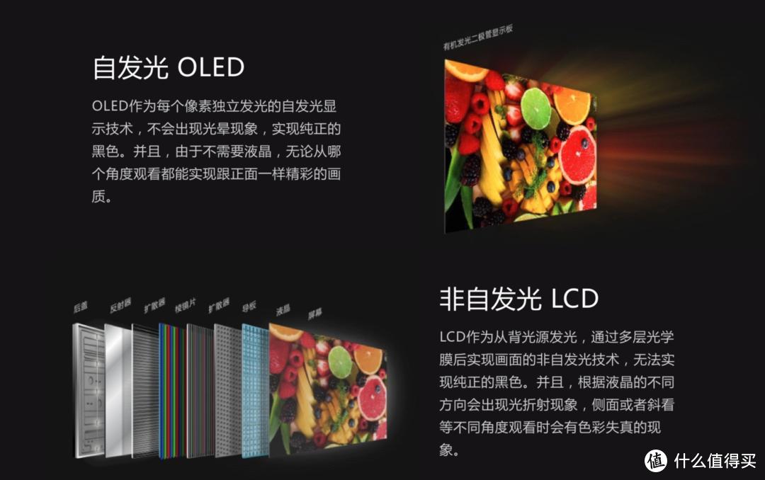 享受品质生活,黑科技与颜值并存的OLED电视:电视影音大促电视选购分享