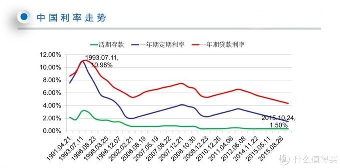 预定利率4.025%年金险被叫停,要不要买一份?