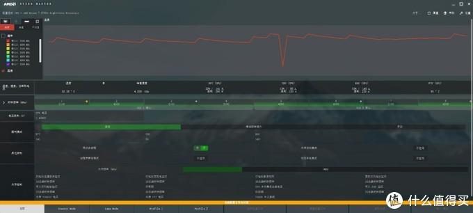 入门级售价却能压制顶级240WCPU——超频三东海风云 开箱体验