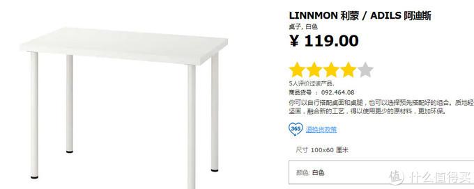 啥?150元买个电脑桌!啊?原木!结实!还稳,好搬还好拆!隔壁馋哭了