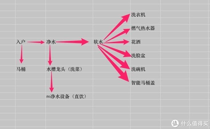 简单规划图