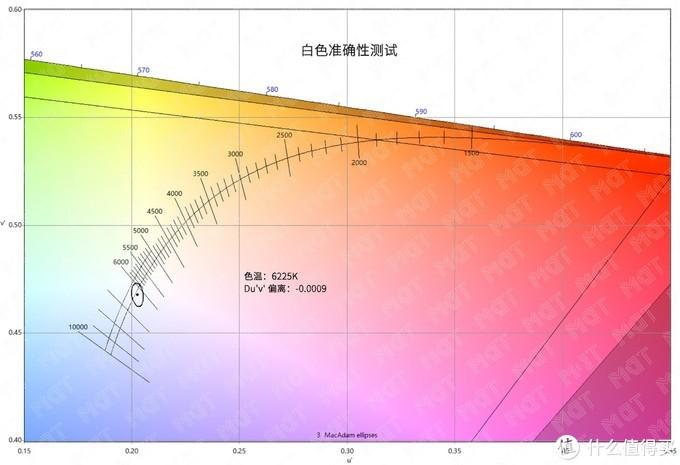 10nm 十代酷睿能不能代替独显? — 雷蛇灵刃潜行 2020 水银版评测