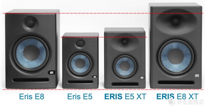 玩音箱也可以很佛系 放弃钟情的KEF 爱上平凡的PreSonus E5