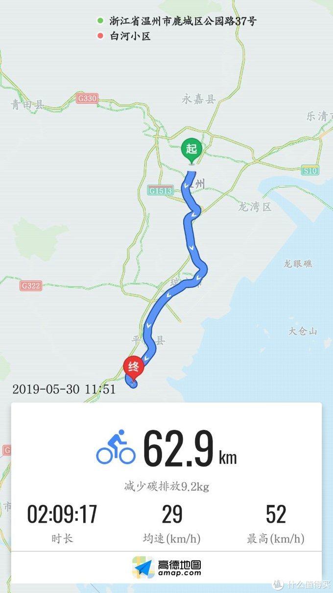 提车后半月,充满电后从温州市区开到苍南县龙港镇,表显88km,GPS显示63km,里程也是严重虚标。