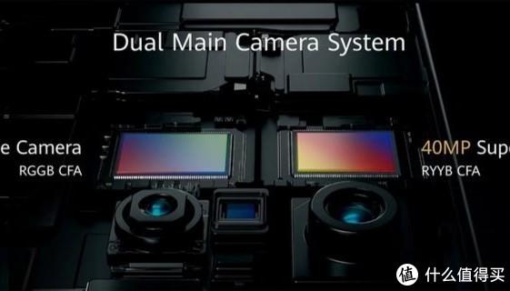 Mate 30 Pro的3D Depth Camera到底是什么?