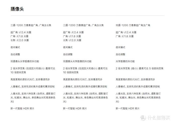 首发港版iPhone11 Pro Max的开箱 上手体验及一些看法