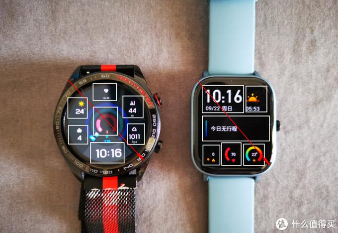 谁说方形表盘一无是处?华米GTS智能手表评测