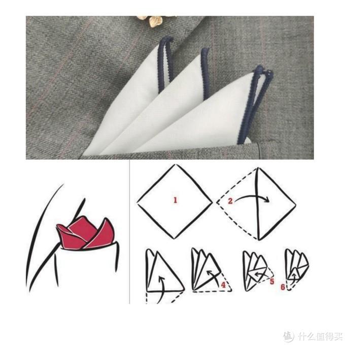 西装配饰之「口袋巾」的用法