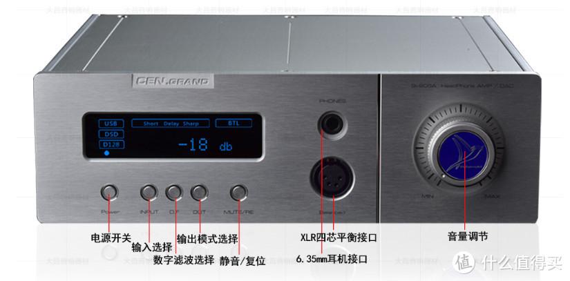 美国Fender试听会及K701+世纪格雷的听感