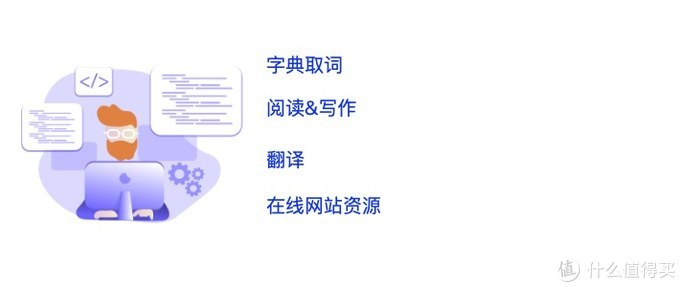如何利用好数字化工具高效学习英语(下篇)