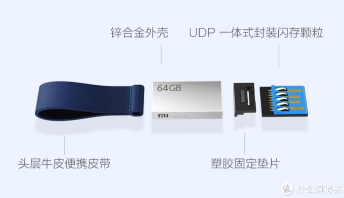Mi 小米 USB3.0 U盘上架,124MB/s读取、小巧便携