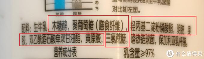 炭烧酸奶&零添加是啥意思?