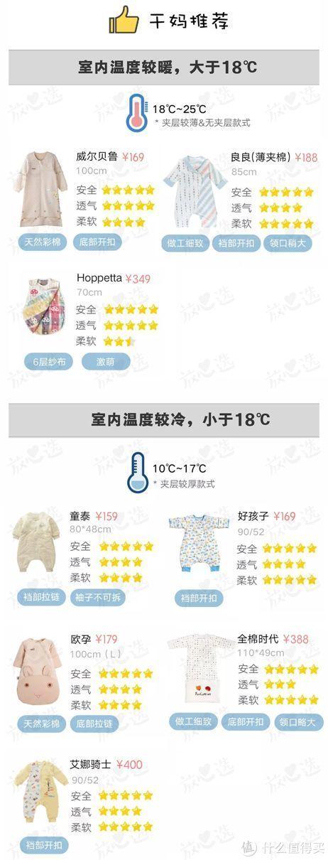 哪款睡袋值得买?实测25个热销款我找到了答案