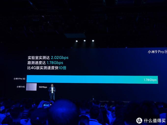 数字旗舰首次突破3000元:小米9 Pro 5G手机正式发布,配备30W无线快充