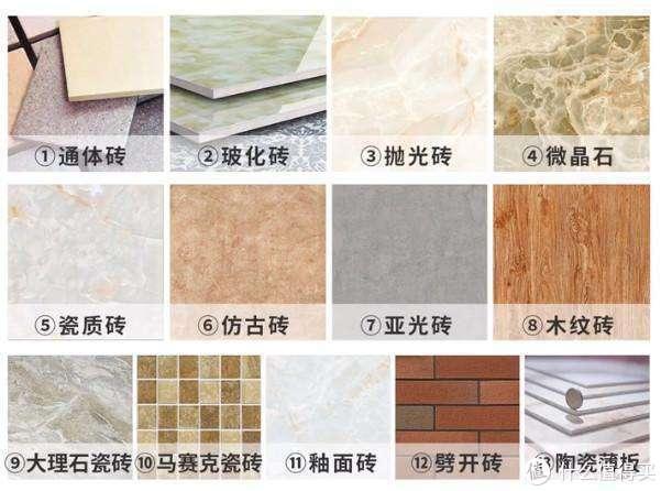 种类繁多的瓷砖