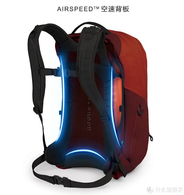 单兵摄影师包里装了啥:OSPREY Radial Series 光线26L城市背包开箱及体验