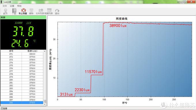 方便实用的便携照明工具——Sofirn SP40 拐角灯