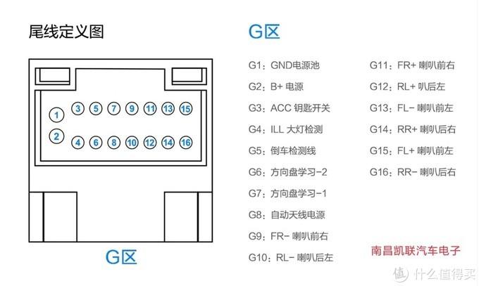 低成本升级车机系统——安卓大屏车机更换主板