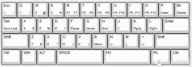 自制优联机械键盘——理论及以40%键盘制作为例