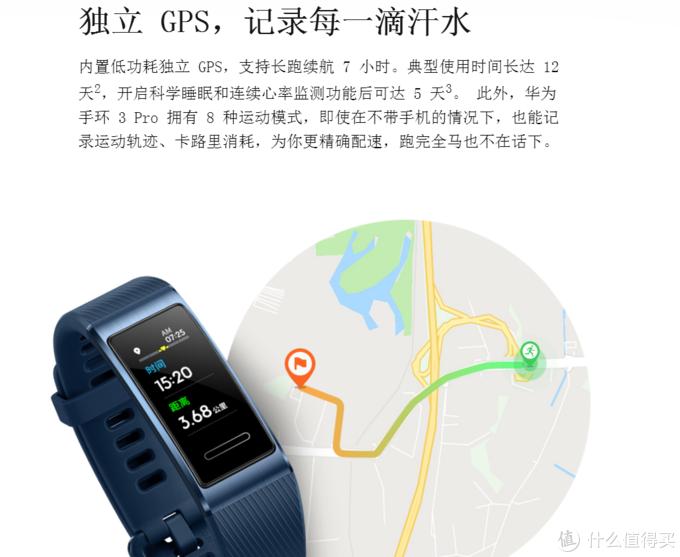 GPS功能应该就是这款手环的亮点了吧