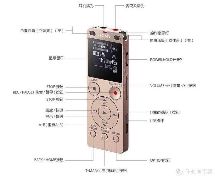 记下来、背下来、实在不行录下来--SONY录音笔ICD-UX565F开箱