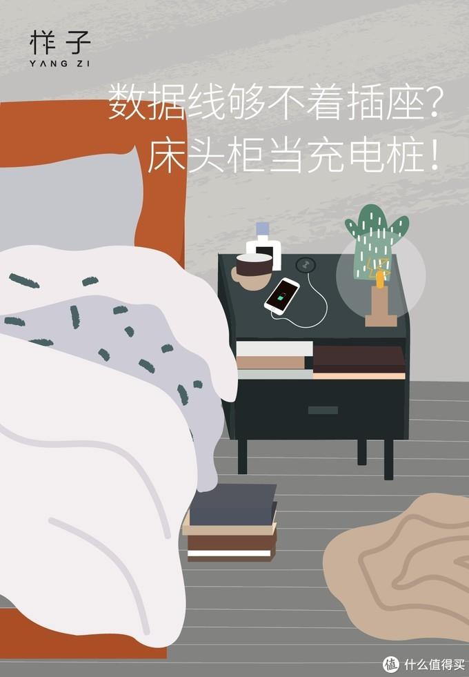 就爱宅在家!小户型舒适卧室规划术!