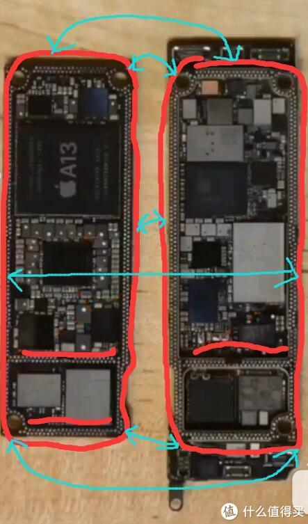 iPhone11发布了,我为什么买了两台iPhone xr