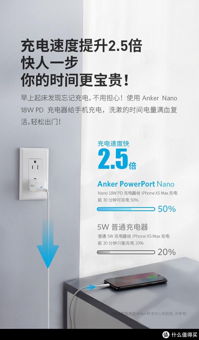 Anker nano USB-C充电器首测