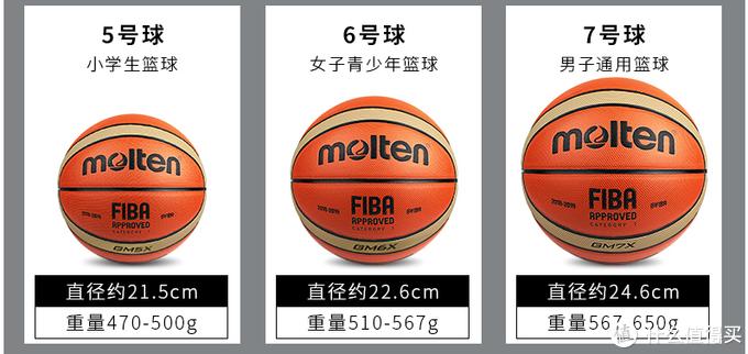 什么样的篮球值得买?篮球的品牌、材质、选购