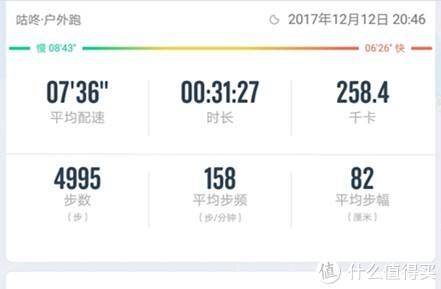 慢跑-不仅仅是76到60数字的改变,更重要的是持之以恒的人生态度