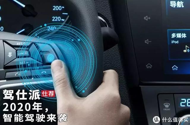 2020年,智能驾驶来袭
