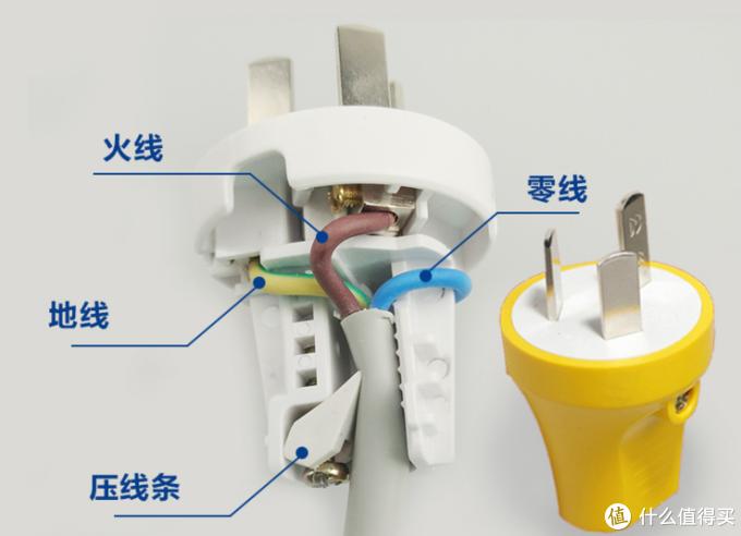 【图吧小白教程】如何组装电源插排?