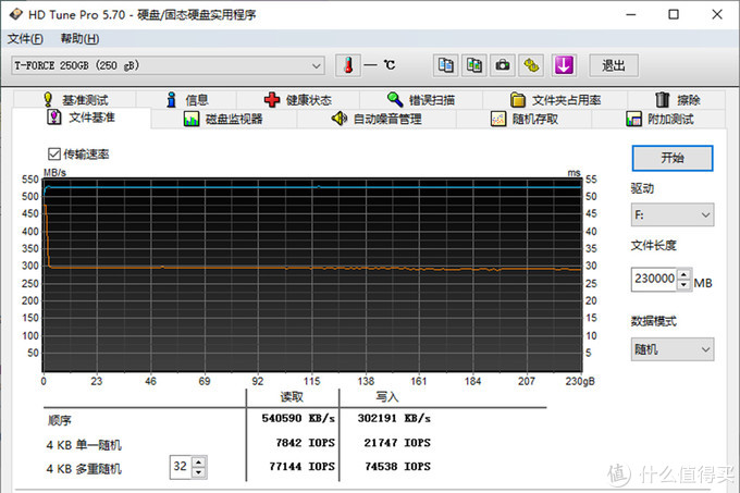 消灭光污染死角:DELTA MAX魔镜ARGB 250G入手分享