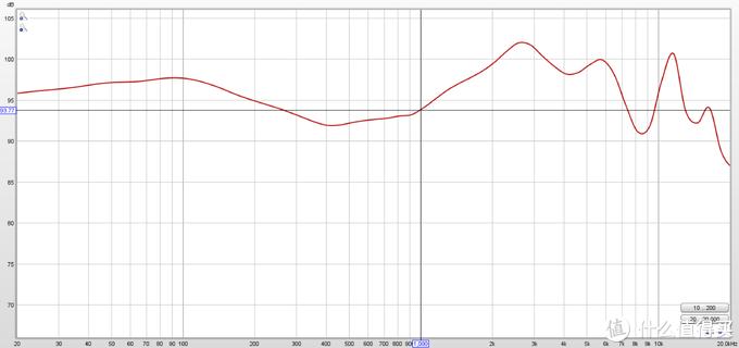 索尼WF1000XM3真无线耳机测评