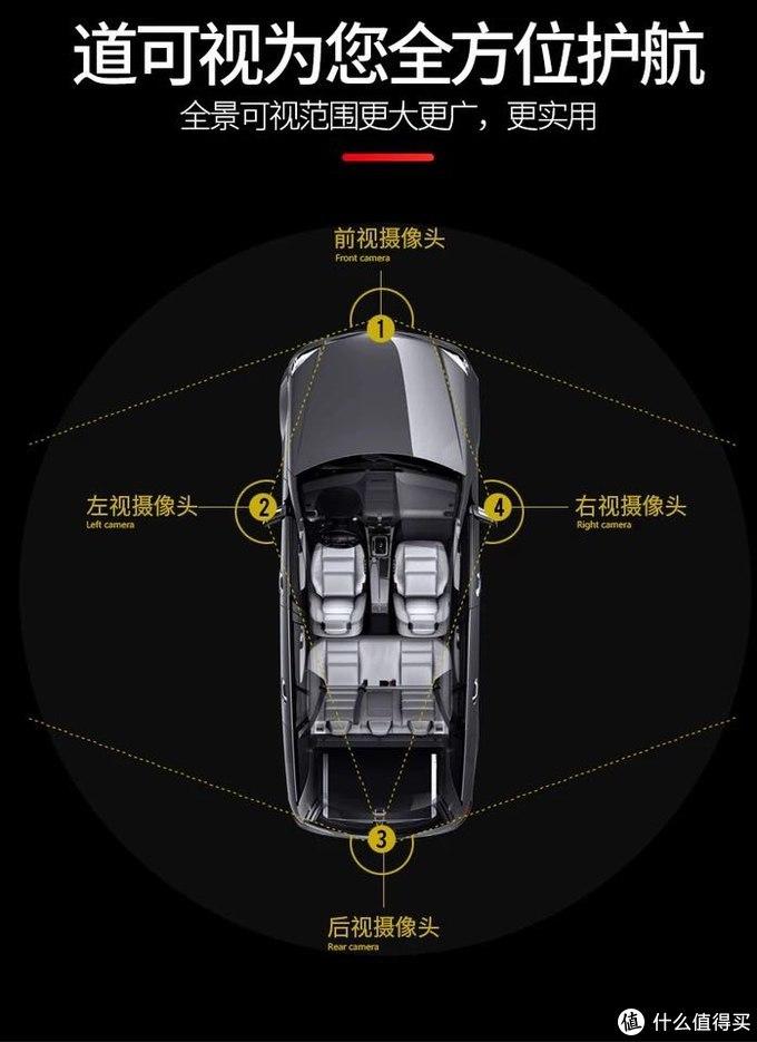 360°全景行车辅助系统