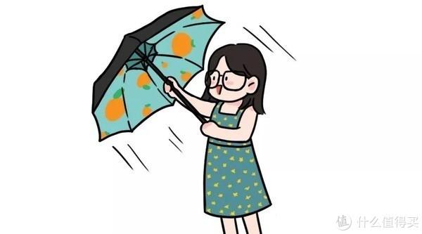 防晒伞测评│长假出门,做好防晒准备了吗?