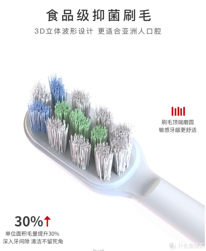 UV紫外线杀菌杀菌烘干一体,现在的电动牙刷太南了-扉乐电动牙刷分享