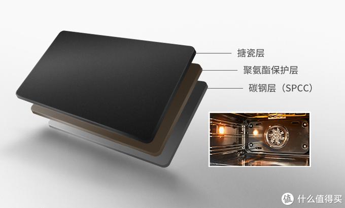 不锈钢惨遭淘汰!搪瓷蒸烤箱成为主流!