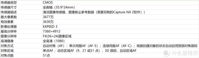 也许是最便宜的全画幅高像素风光机—尼康D800