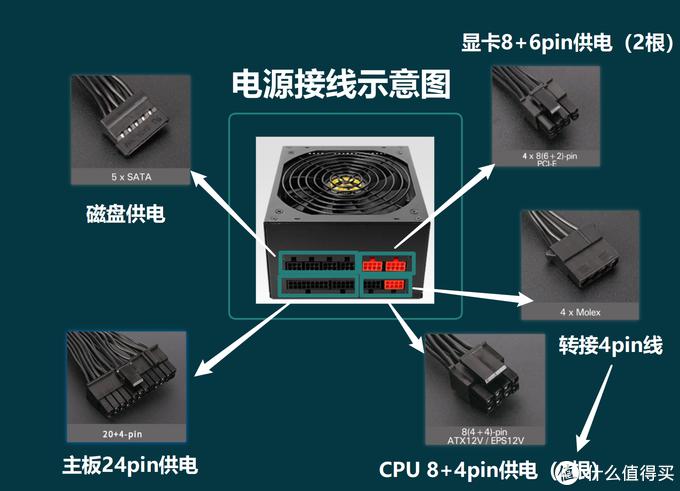 RYZEN平台完全装机教程-X570从装机到放弃