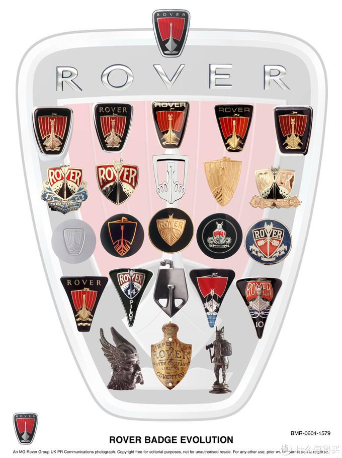 Rover标志的变迁