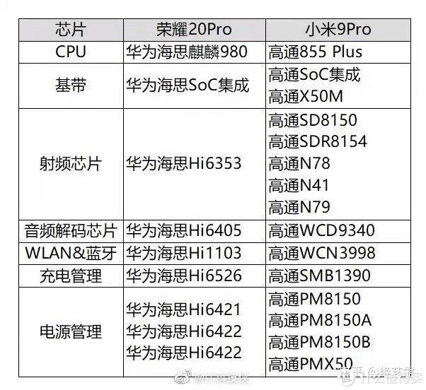 华为手机热卖最大受益者是台积电 新款AirPods提供四款配色