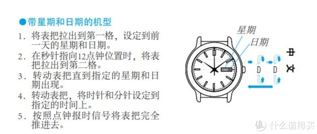 V158机芯说明书详细说明了应该怎么调整星期和日期