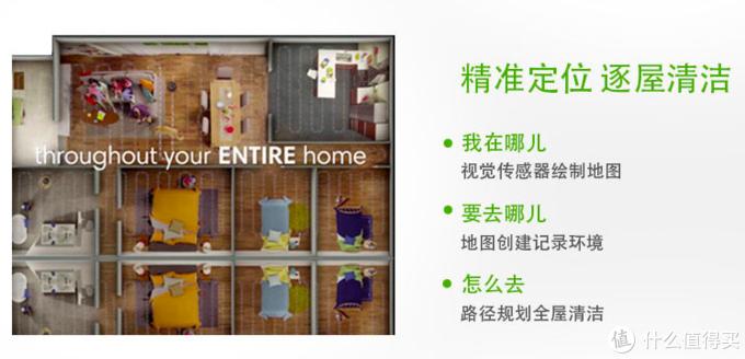 打造居家轻智能——客厅好物种草清单