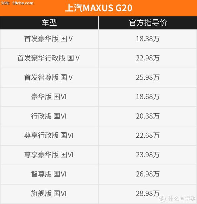 国产MPV卖到近30万 上汽MAXUS G20究竟值不值这么些钱?