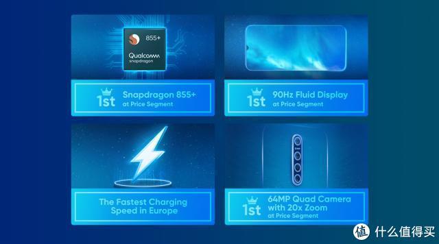 Realme X2 Pro再次被确定:10月15日发布,堆料十足