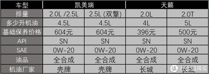 地区不同价格稍有差异